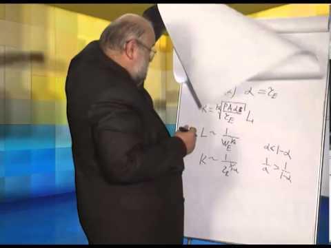 Лекция 15: Математические модели рыночной экономики