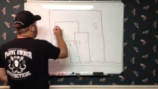 Permaculture with Jack Spirko Part 11 - Understanding Zones