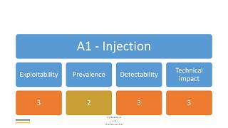 OWASP Top 10 2017 - A1 Injection