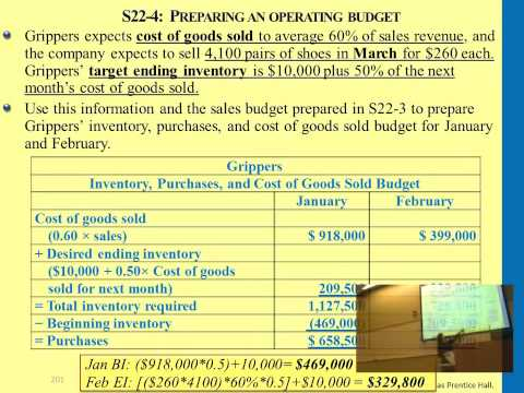 Preparing an Operating Budget Example 2 - YouTube