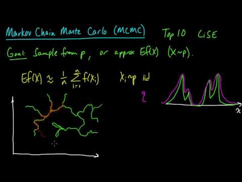 (ML 18.1) Markov chain Monte Carlo (MCMC) introduction-12eZWG0Z5gY.mp4
