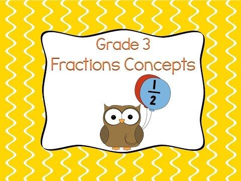 Fraction Concepts - Grade 3