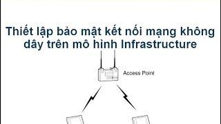 Thiết lập bảo mật kết nối mạng không dây trên mô hình Infrastructure
