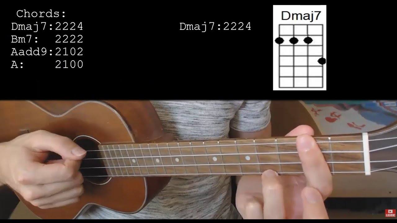 Neoflesh – Coffee Breath EASY Ukulele Tutorial With Chords ...