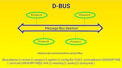 D-Bus Tutorial