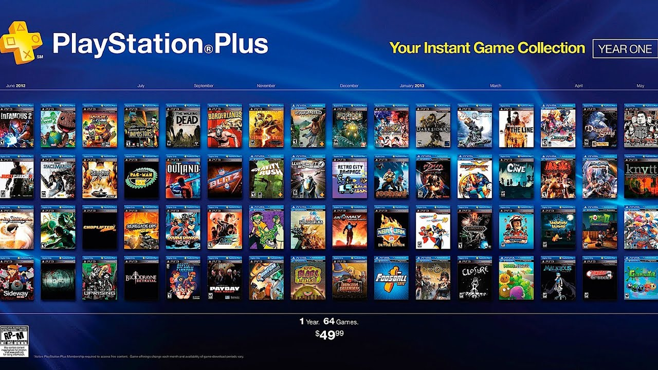 PS plus, do i have to dl and install the games to keep ...