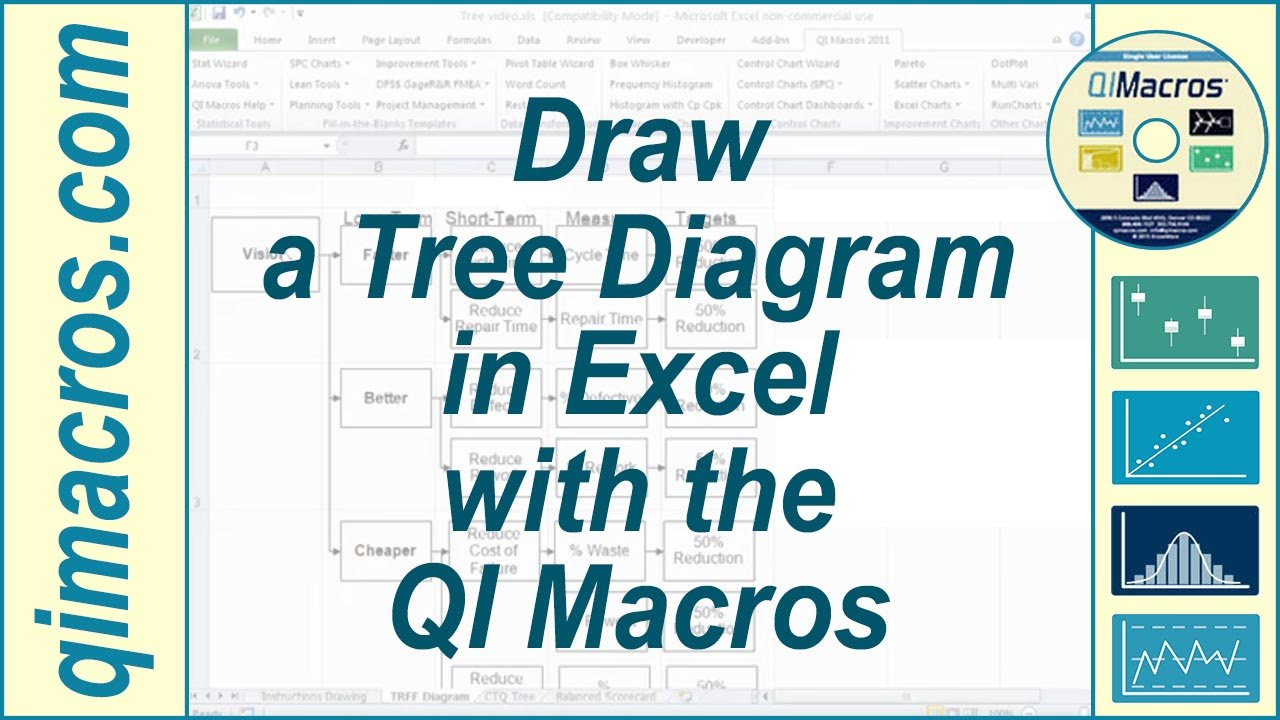 Draw a tree diagram in excel with the qi macros youtube draw a tree diagram in excel with the qi macros ccuart Images