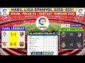 Hasil Liga Spanyol Tadi Malam | Sevilla vs Barcelona | Klasemen La Liga Terbaru 2021|Bola Tadi Malam
