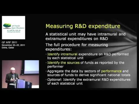 Workshop 2: Measuring R&D Outcomes