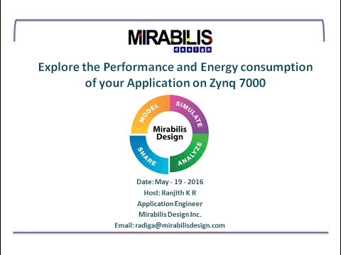 Explore the Performance and Energy consumption of your Application on Zynq