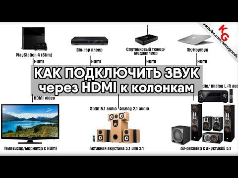Как вывести звук с проектора на колонки