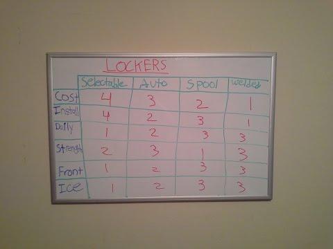 choosing a locker pt.1 locker comparison