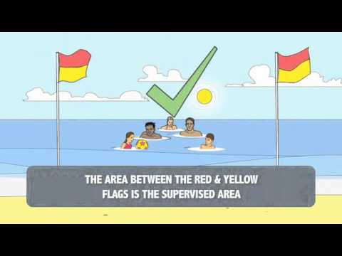 Beach Safety Video Youtube