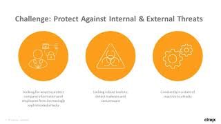 Citrix Security: Reduce exposure to internal and external threats