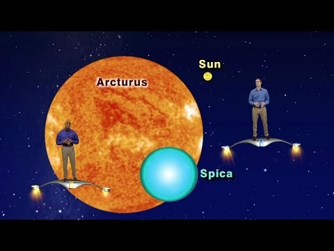 Star Gazers  Follow The Arc To Arcturus 5 min version