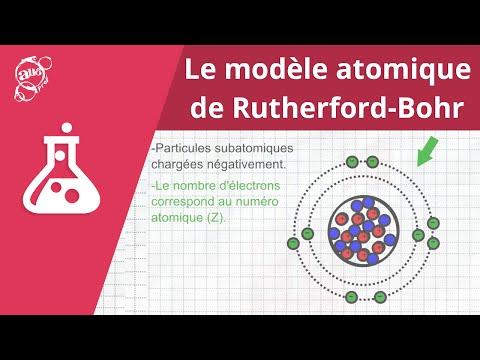 Allô prof - Le modèle atomique de Rutherford-Bohr