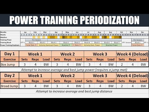 Power Training Periodization for Team-Sports | Optimizing Athletic Performance