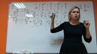 Математика ЕГЭ 10 класс Тригонометрия синус, косинус, тангенс, котангенс