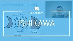 Ishikawa Diagramm Erklärung & Beispiel (Unternehmensführung Fachwirt IHK) -Fischgrätendiagramm