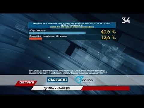 34 телеканал: Кто из партий лидирует по итогам соцопросов за месяц до выборов?