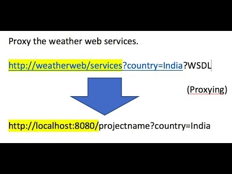 How to Consume SOAP WSDL and Proxy Weather Web Services, Dynamic Web  Application on Tomcat Server