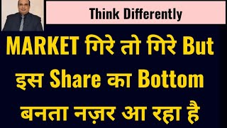 Bottom out share for long term Investment by CA Ravinder Vats