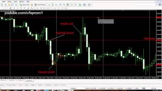 Forex trading without indicators a Very easy and  simple method