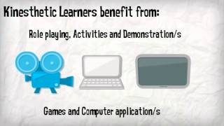Different types of Learners thumbnail