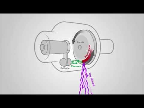 How Does X ray Tube Works