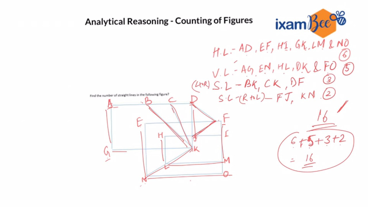 Counting of figures part 2 ssc exams analytical reasoning youtube counting of figures part 2 ssc exams analytical reasoning ccuart Gallery