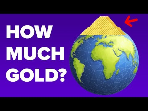 How Much Gold Is There In The World?