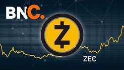 Zcash Price Analysis - 24th February 2020
