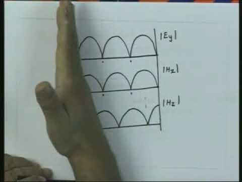 Parallel plane waveguide