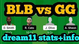 BLB vs GG Dream11 Prediction|BLB vs GG Dream11|BLB vs GG Dream11 Team|