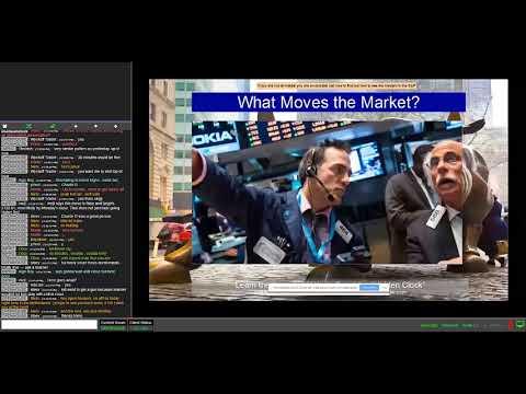 Wyckoff Trader 02-23-2018