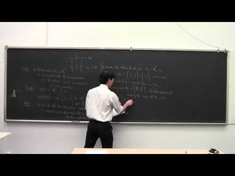 Functional Analysis Lecture 27 2014 05 06 Besicovitch sets are generic