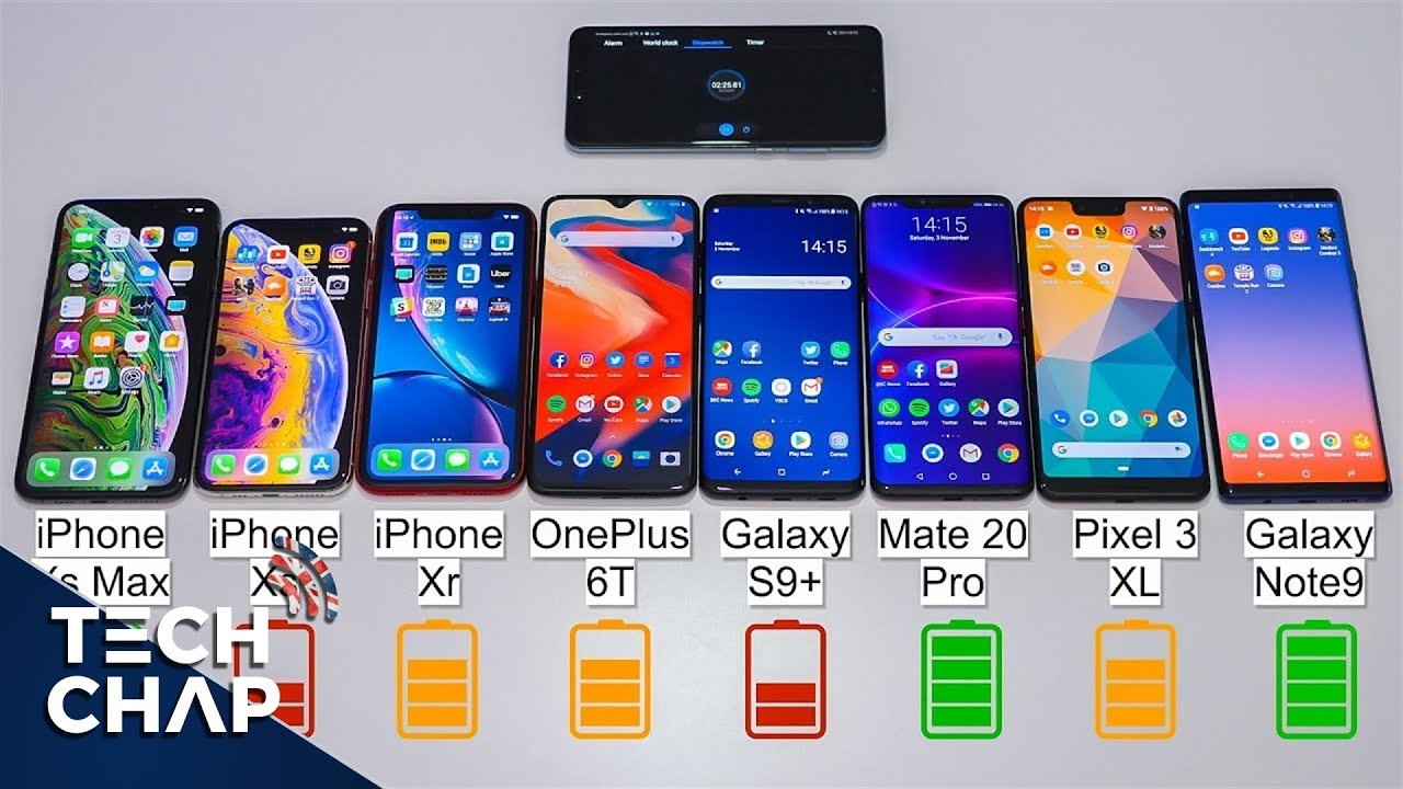 Mate 20 Pro to the Ultimate Battery
