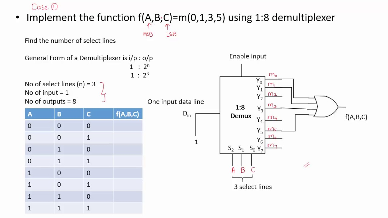 implement boolean expression using demultiplexer - youtube a b a c logic diagram fire alarm wiring diagram for a b