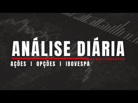 🔴Análise do Góes (21/11) - Queda forte no petróleo e EUA, testará a força da resiliência no Brasil