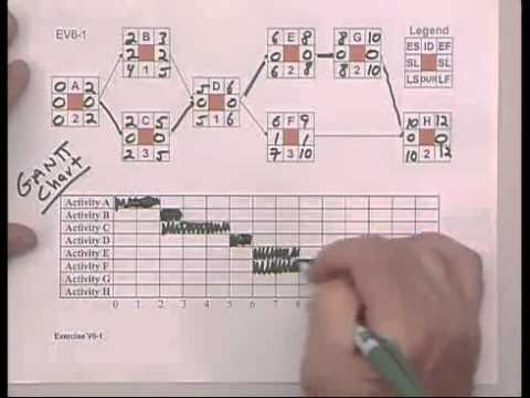 Create A Gantt Chart From A Network Diagram - Youtube