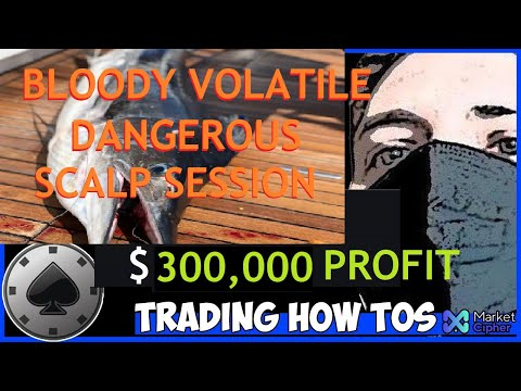 LIVE $8,000,000 HIGH RISK BITCOIN ETH LONG TRADE 300k PROFIT CLOSED