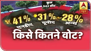 ABP News-CVoter Survey Of All 543 Seats | ABP News