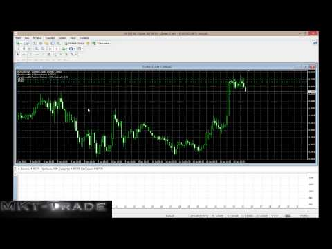 Советник Forex Invest Bot