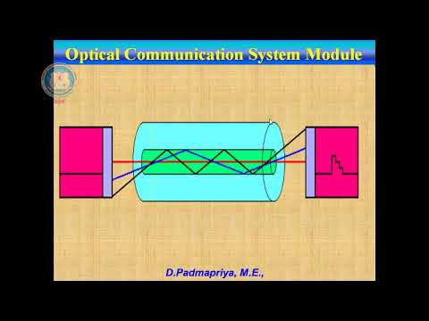 Basics Of Optical Communication System