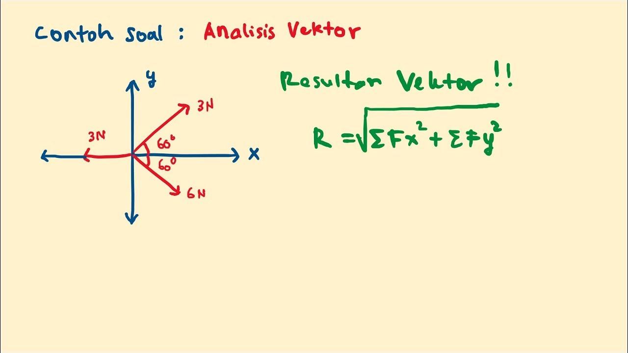 Contoh Soal Analisis Vektor Youtube