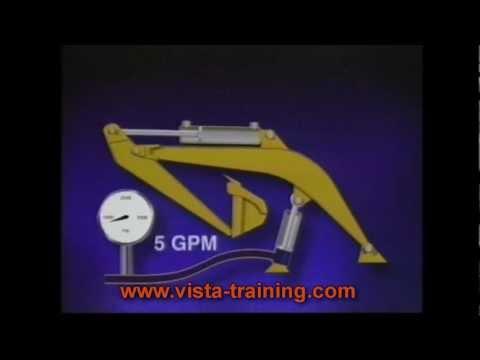 Hydraulic Fundamentals for Mobile Equipment Clip #2.wmv