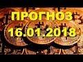 BTC/USD — Биткойн Bitcoin прогноз цены / график цены на 16.01.2018 / 16 января 2018 года
