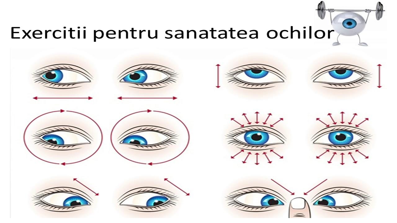 cum să îmbunătățim vederea conform simoron)