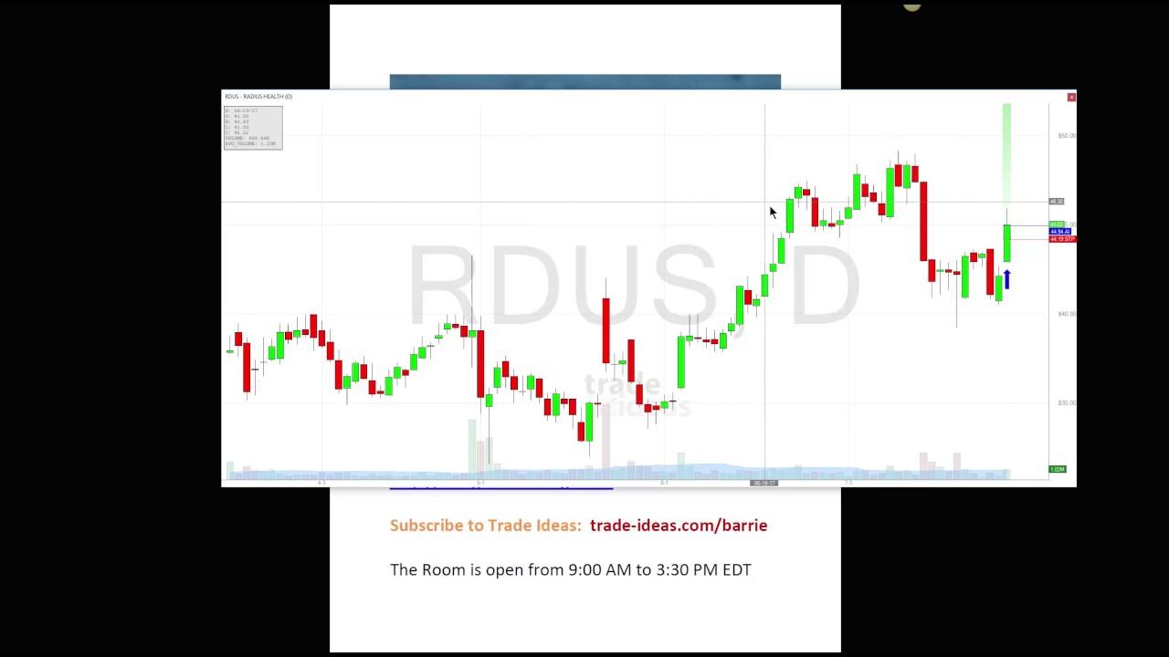 Trade Ideas Live Trading Room Recap Monday July 31, 2017 - YouTube