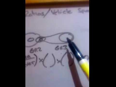 Motorcycle Gear Ratios & Vehicle Speed Calculator